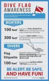 Dive flag rules