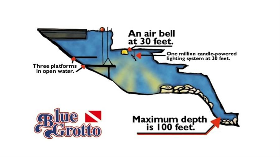 Blue Grotto Dive Resort - Cross-section map of the Blue Grotto
