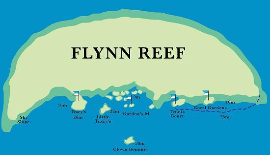 Flynn Reef - Flynn Reef
