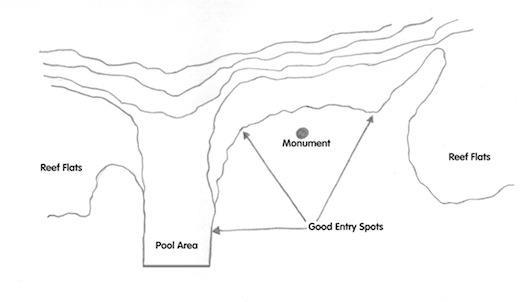 Gab Gab Beach - Very Simple Site Map