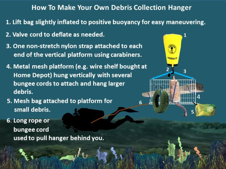 How to make your own Debris Collection Hanger (DCH)