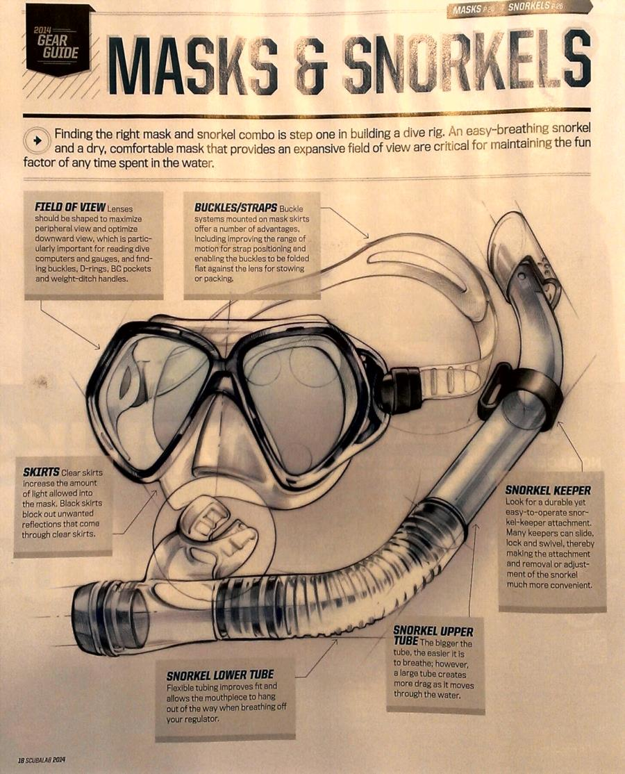 Masks and Snorkels - ScubaLab