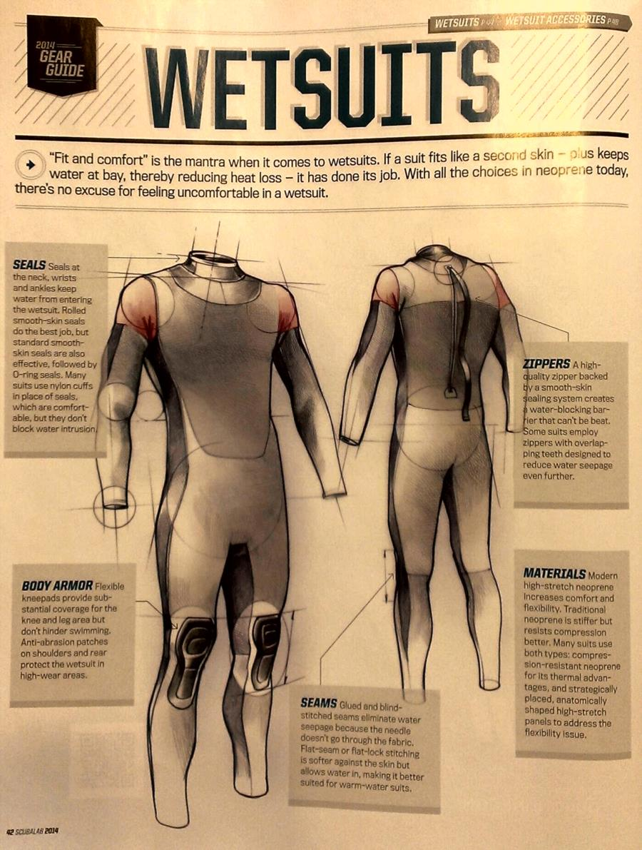 Wetsuits - ScubaLab