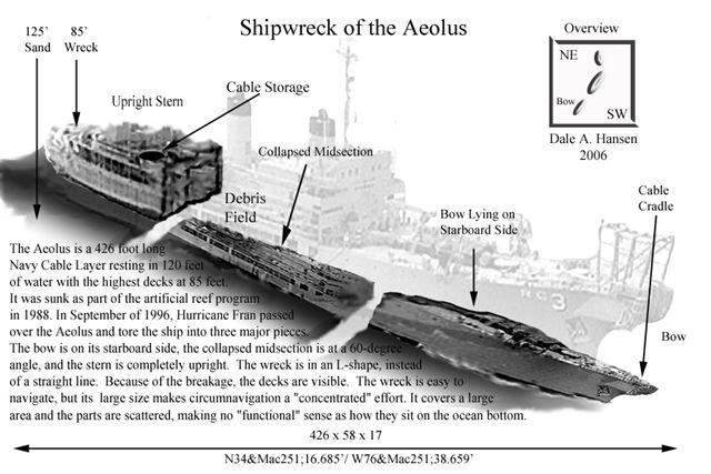 Aeolus (ARC-3) - Dive drawing