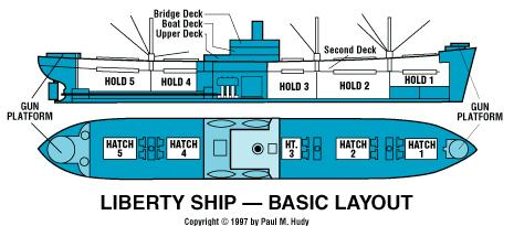 Theodore Parker (Liberty Ship) (AR-315) - Drawing of Ship Layout - Top and Side View