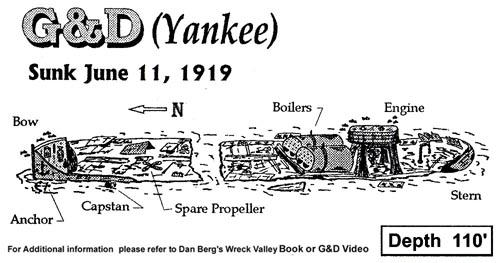 """Yankee """"The G & D"""" - Yankee """"The G&D"""" - by Dave Berg"""