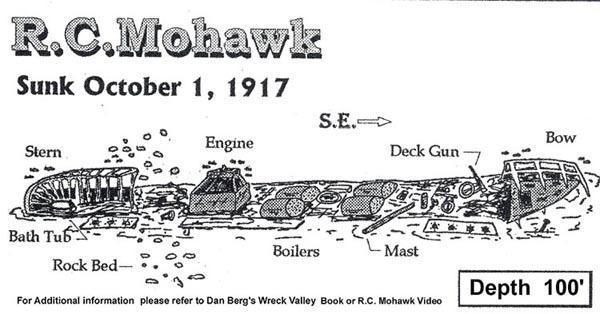 """Mohawk """"The RC"""" - R/C Mohawk - by Dan Berg"""