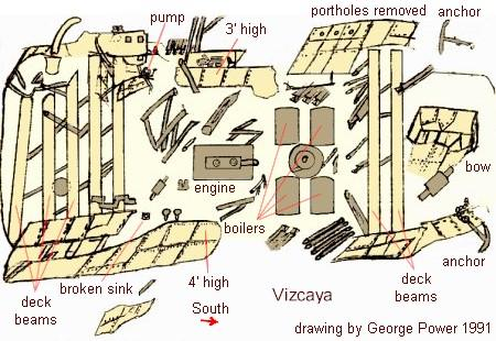 """Viscaya """"The Spanish Steamer"""" - Site map by George power"""