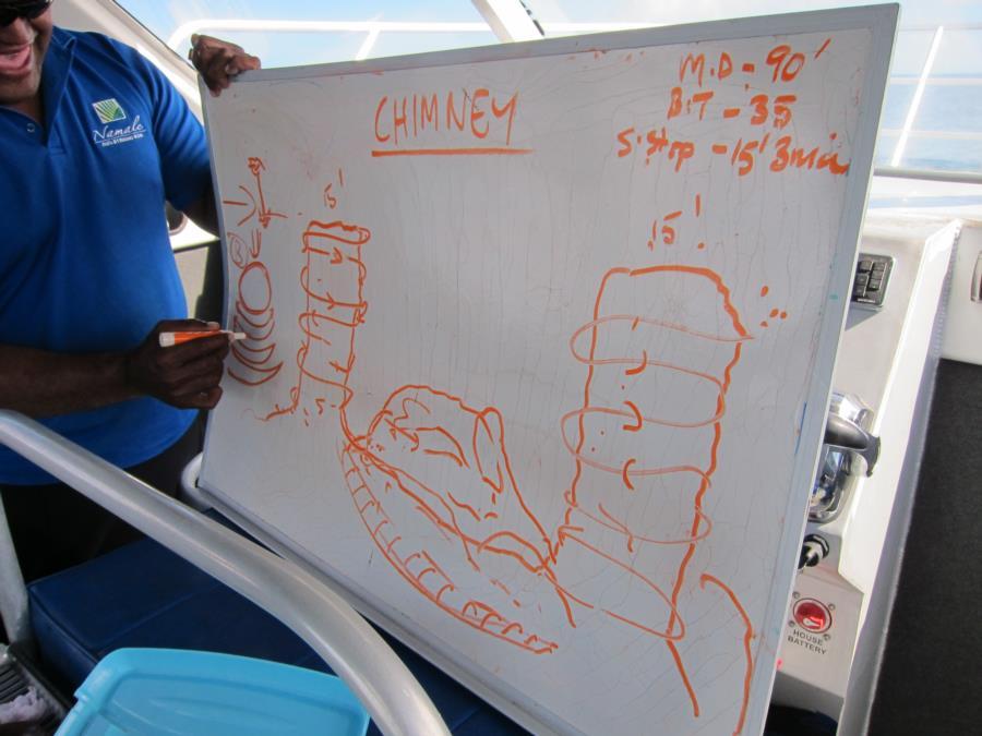 Chimneys, Namena Marine Reserve, Fiji - dive plan