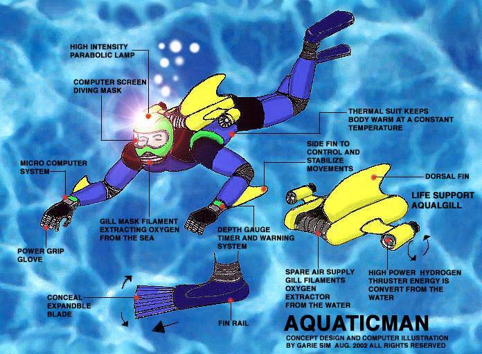 AquaticMan concept by garieinternational.com