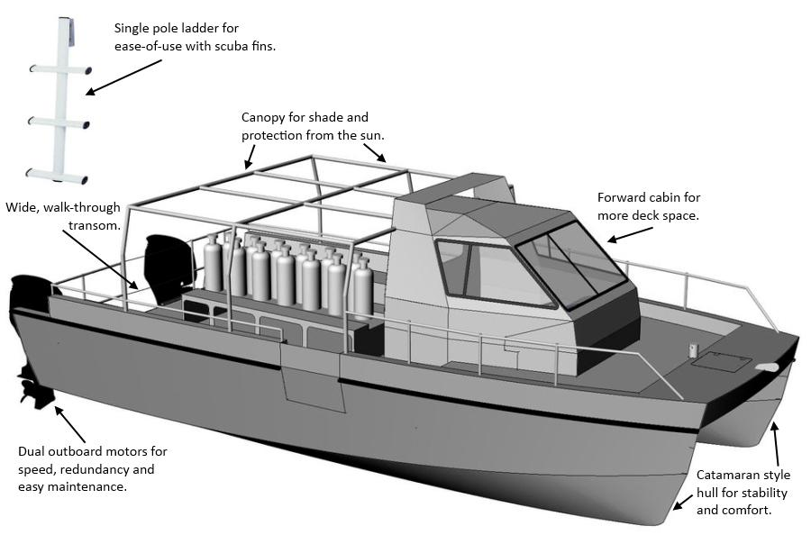 The Perfect Dive Boat - Everything a Scuba Diver Needs