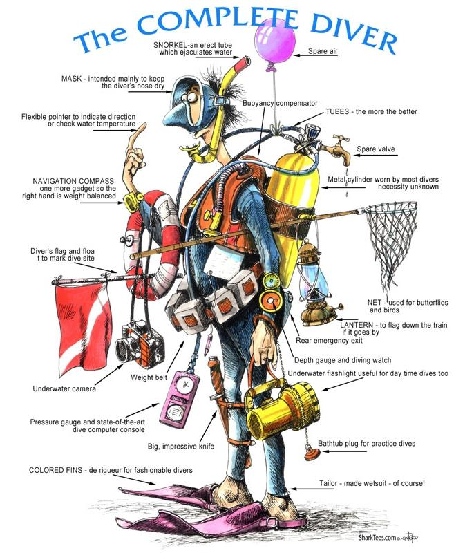 The Complete Diver - All the scuba gear you'll ever need